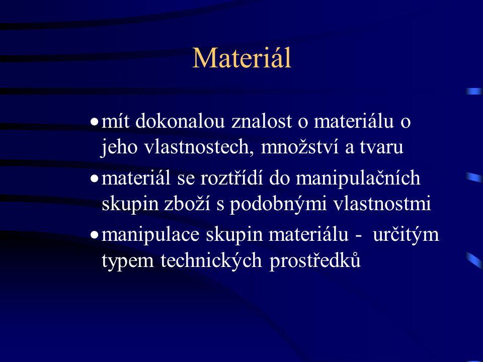Materiál mít dokonalou znalost o materiálu o jeho vlastnostech, množství a tvaru.