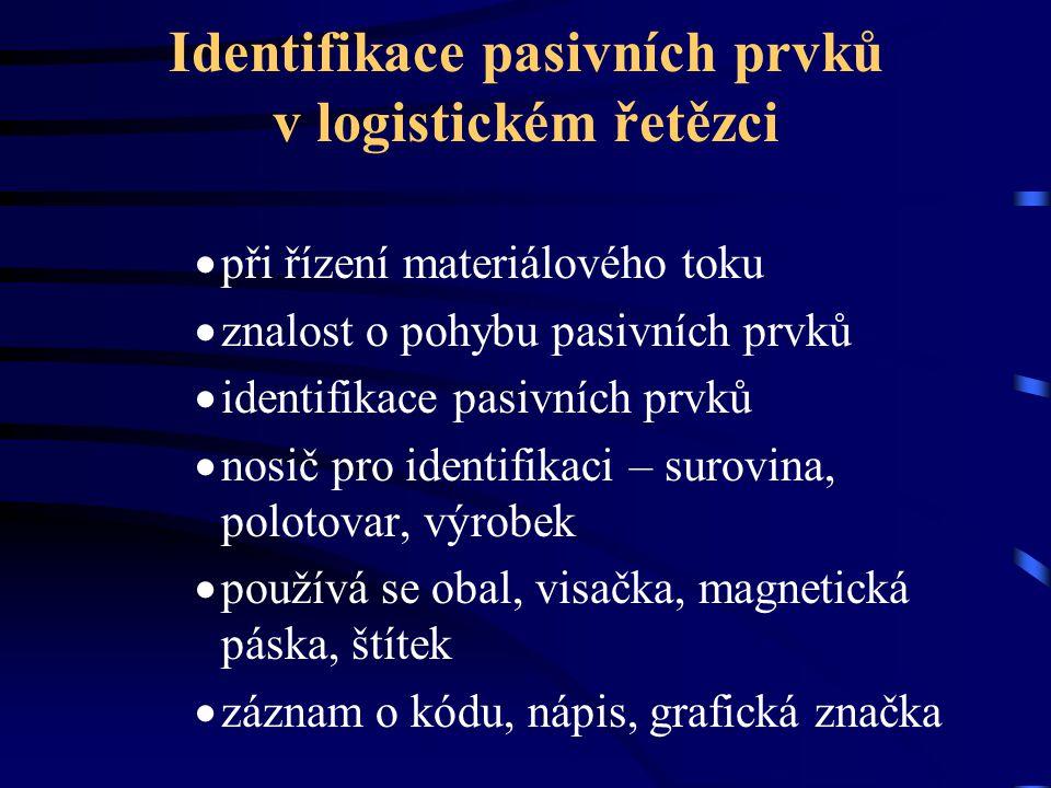 Identifikace pasivních prvků v logistickém řetězci