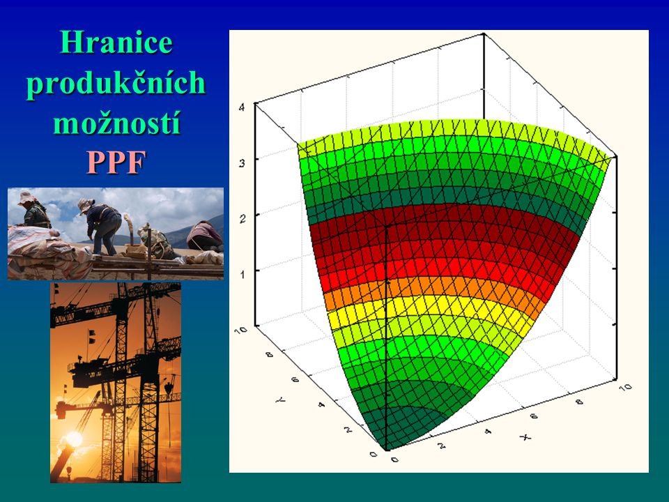 Hranice produkčních možností PPF