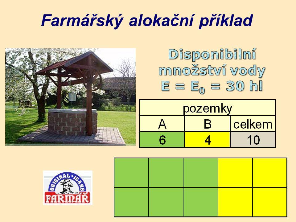 Farmářský alokační příklad Disponibilní množství vody