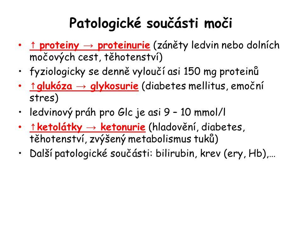 Patologické součásti moči