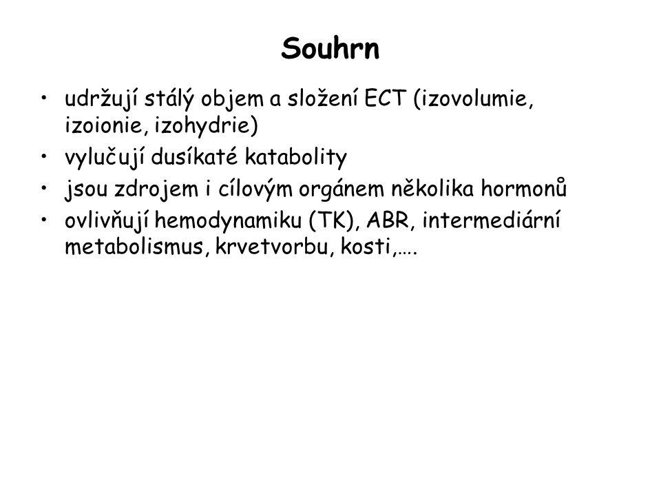 Souhrn udržují stálý objem a složení ECT (izovolumie, izoionie, izohydrie) vylučují dusíkaté katabolity.