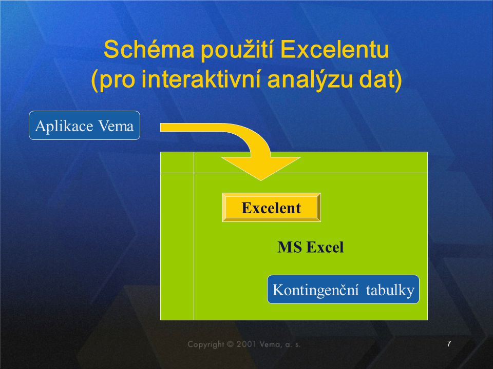 Schéma použití Excelentu (pro interaktivní analýzu dat)