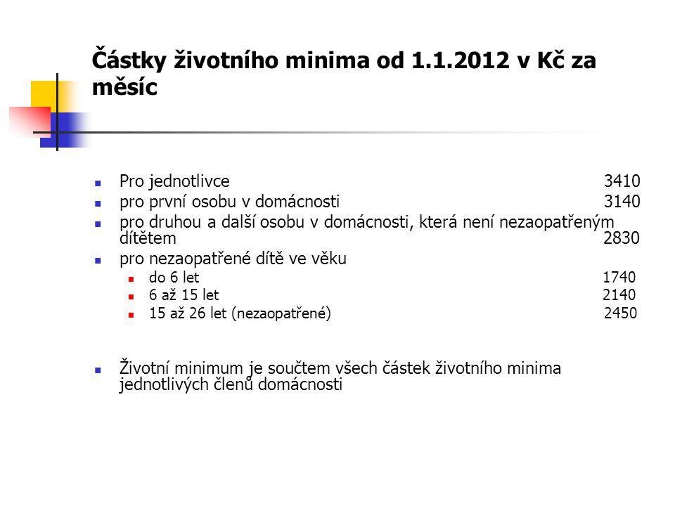 Částky životního minima od 1.1.2012 v Kč za měsíc