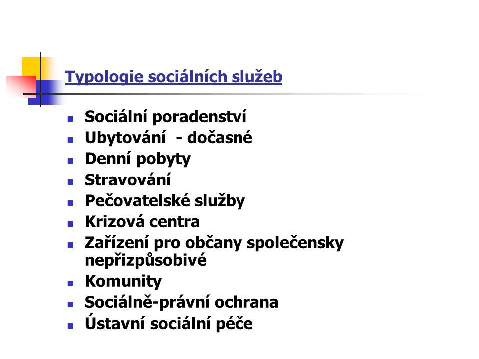 Typologie sociálních služeb