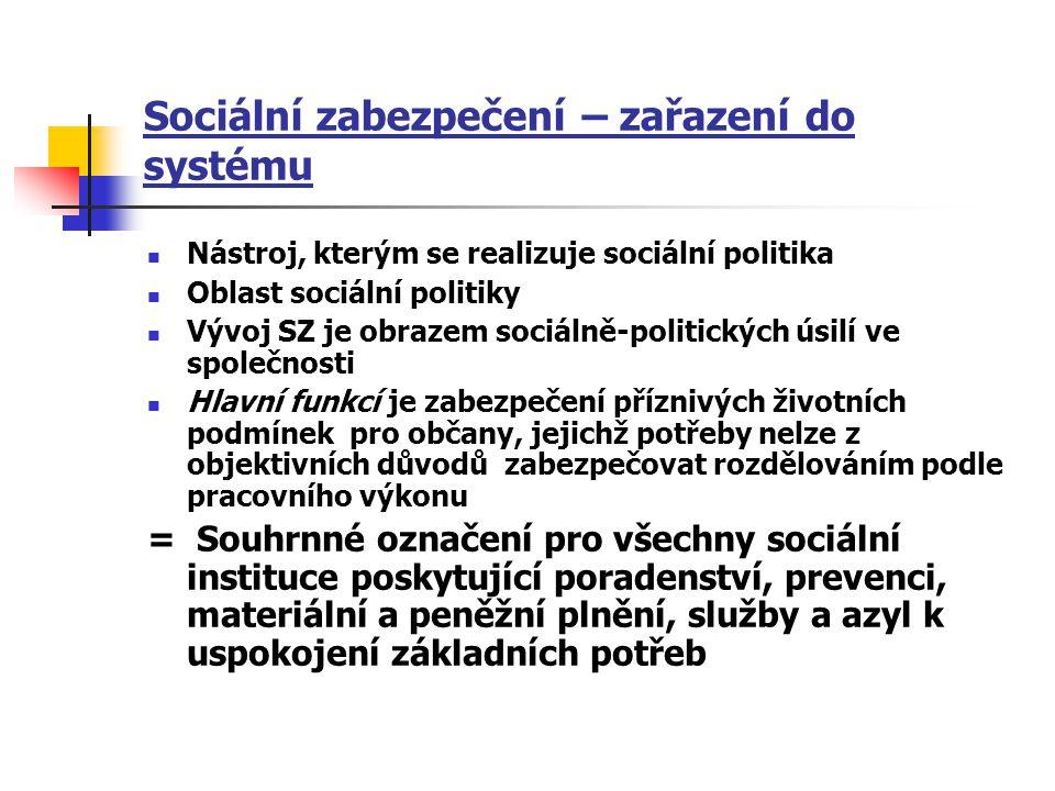 Sociální zabezpečení – zařazení do systému