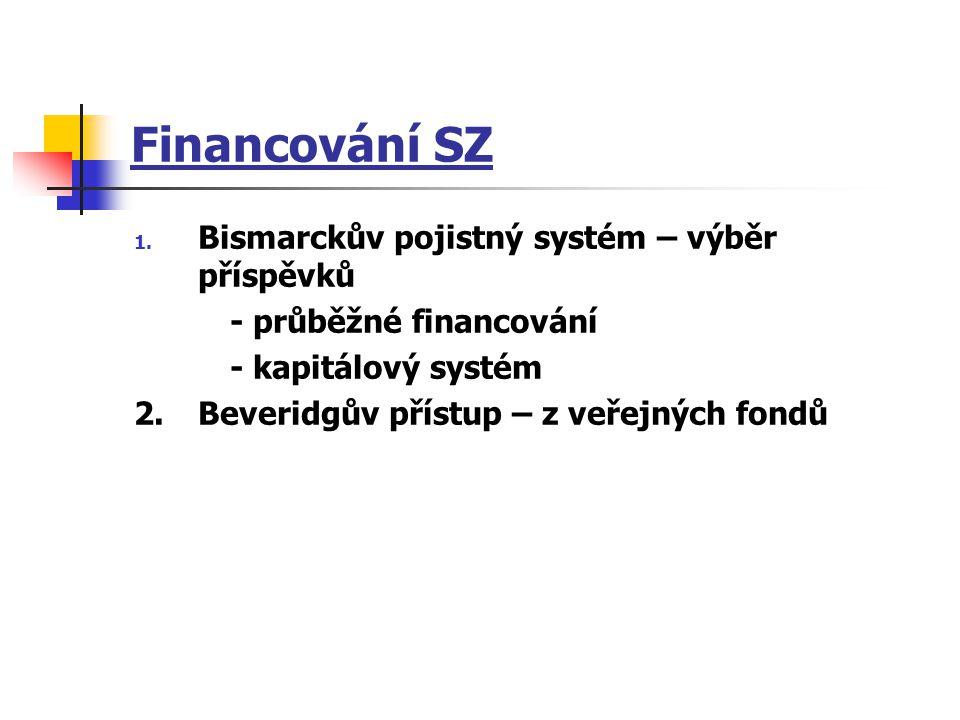Financování SZ Bismarckův pojistný systém – výběr příspěvků