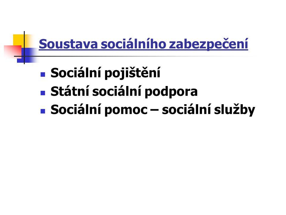 Soustava sociálního zabezpečení