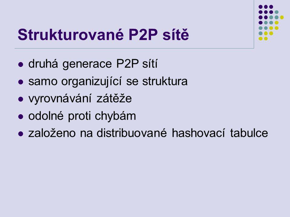 Strukturované P2P sítě druhá generace P2P sítí