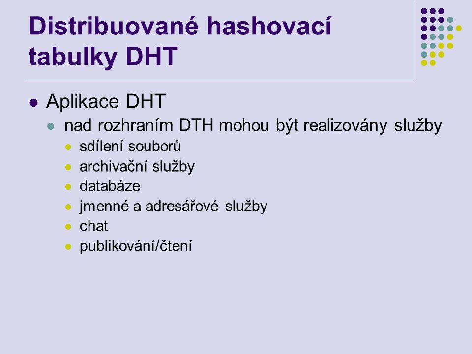 Distribuované hashovací tabulky DHT