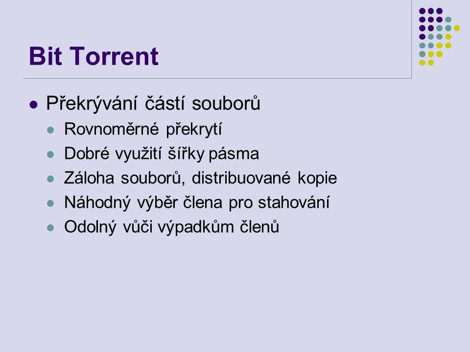 Bit Torrent Překrývání částí souborů Rovnoměrné překrytí