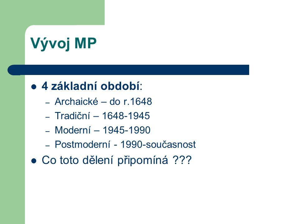 Vývoj MP 4 základní období: Co toto dělení připomíná