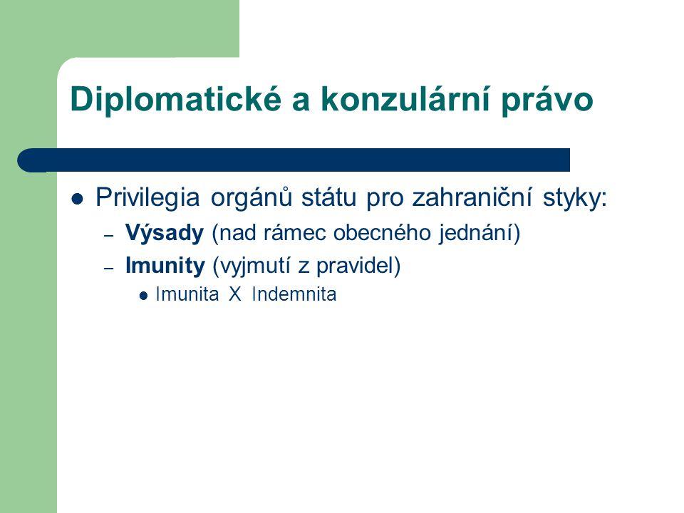 Diplomatické a konzulární právo