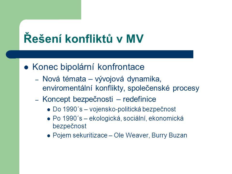 Řešení konfliktů v MV Konec bipolární konfrontace