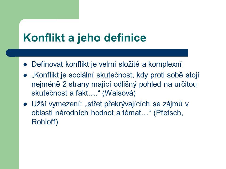 Konflikt a jeho definice