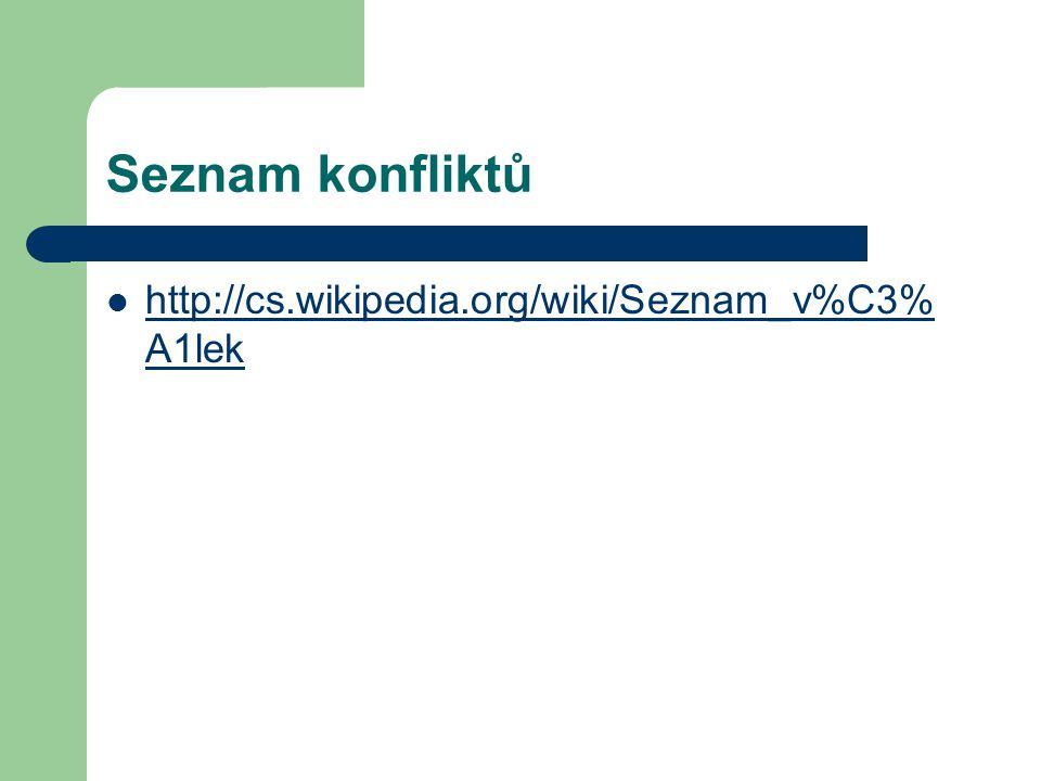 Seznam konfliktů http://cs.wikipedia.org/wiki/Seznam_v%C3%A1lek