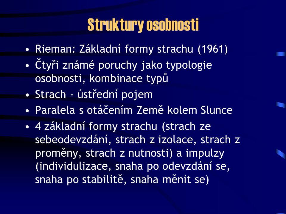 Struktury osobnosti Rieman: Základní formy strachu (1961)