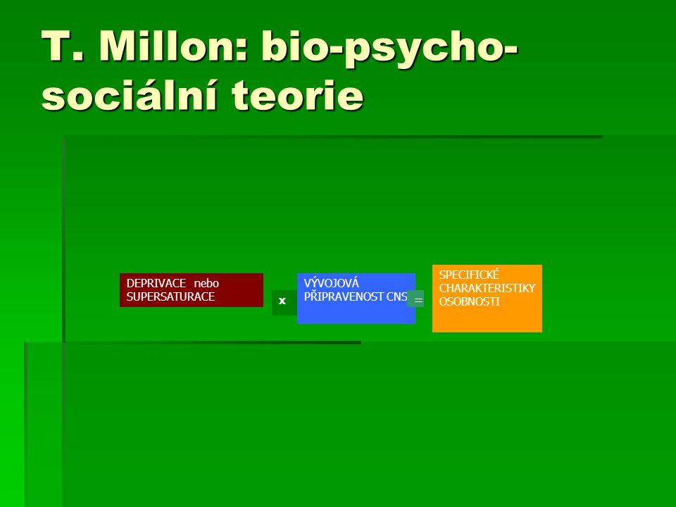 T. Millon: bio-psycho-sociální teorie