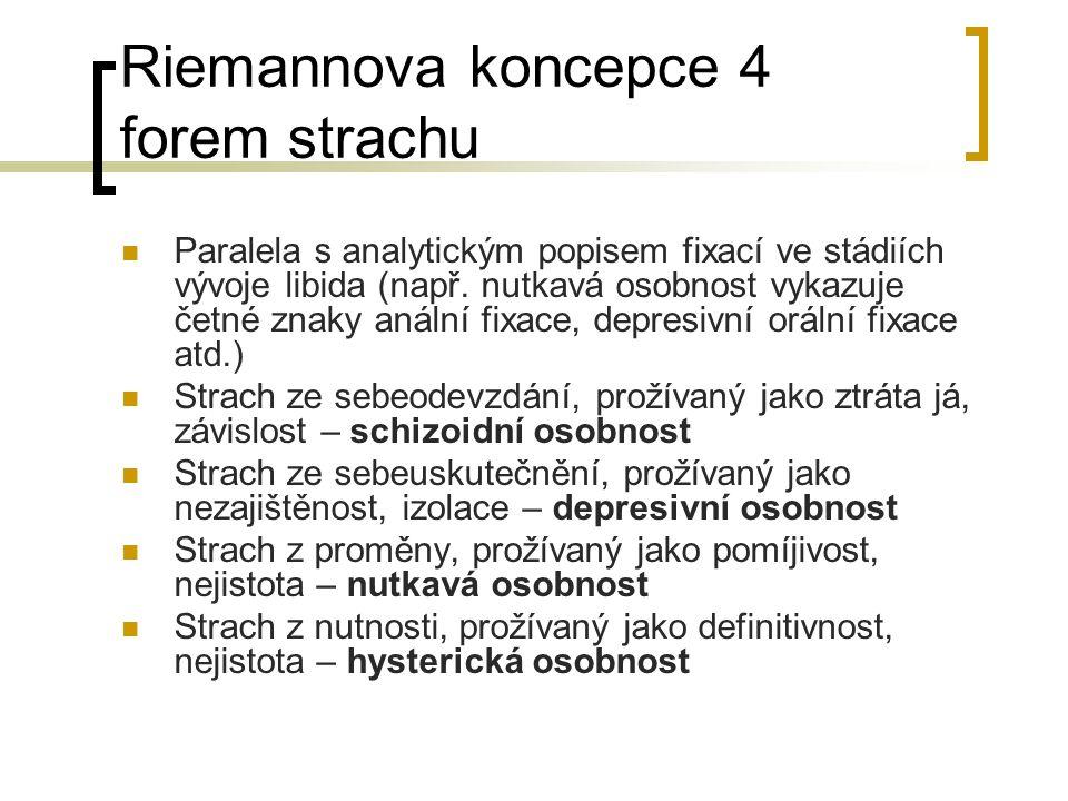 Riemannova koncepce 4 forem strachu