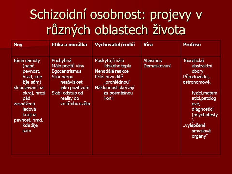 Schizoidní osobnost: projevy v různých oblastech života