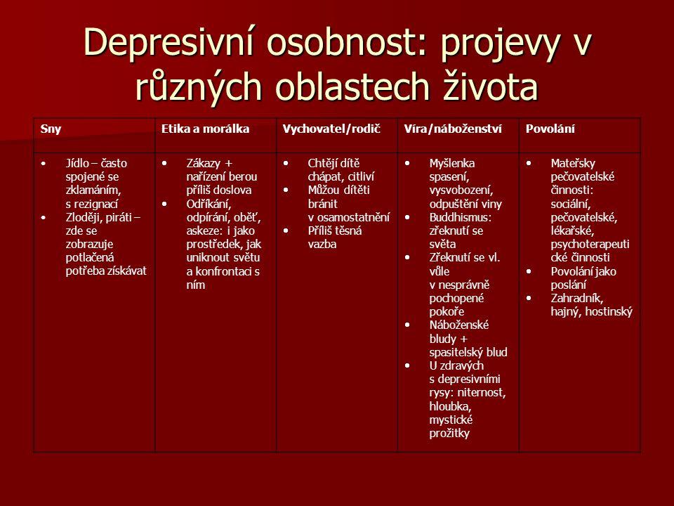 Depresivní osobnost: projevy v různých oblastech života