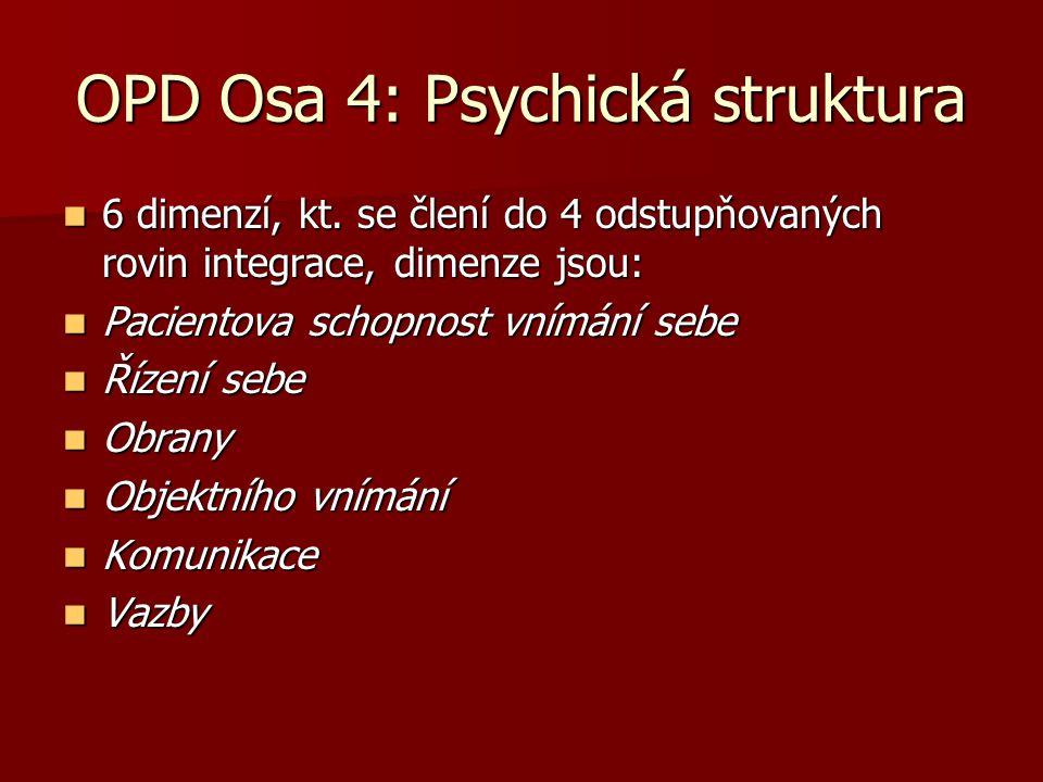 OPD Osa 4: Psychická struktura