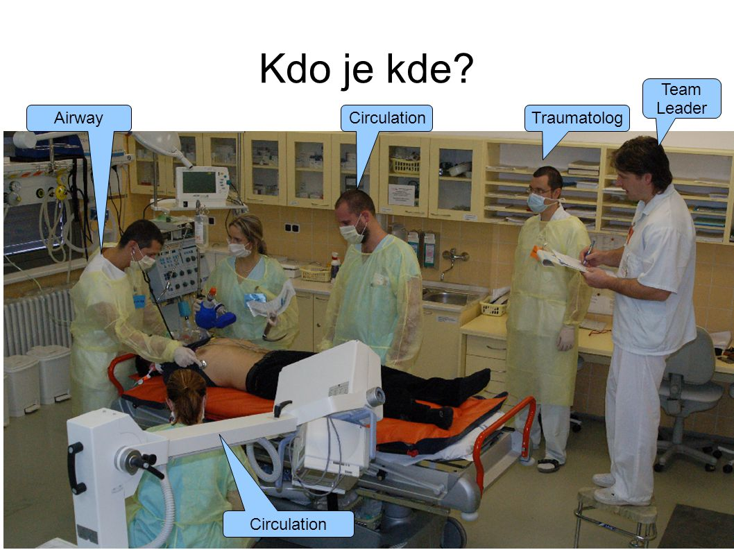 Kdo je kde Team Leader Airway Circulation Traumatolog Circulation