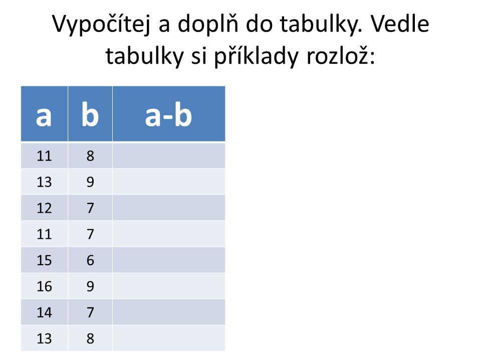 Vypočítej a doplň do tabulky. Vedle tabulky si příklady rozlož: