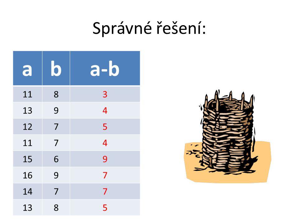 Správné řešení: a b a-b 11 8 3 13 9 4 12 7 5 15 6 16 14