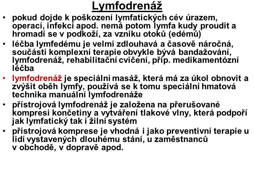 Lymfodrenáž