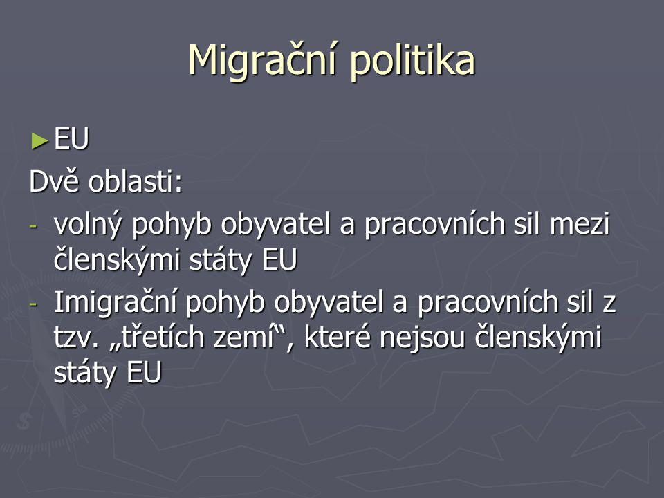 Migrační politika EU Dvě oblasti: