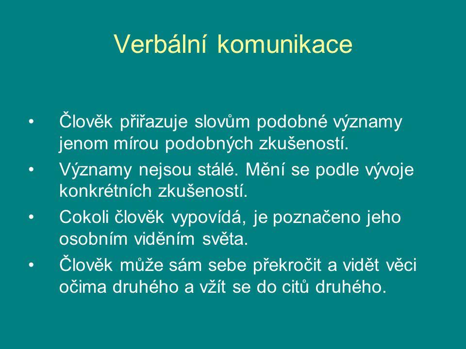 Verbální komunikace Člověk přiřazuje slovům podobné významy jenom mírou podobných zkušeností.