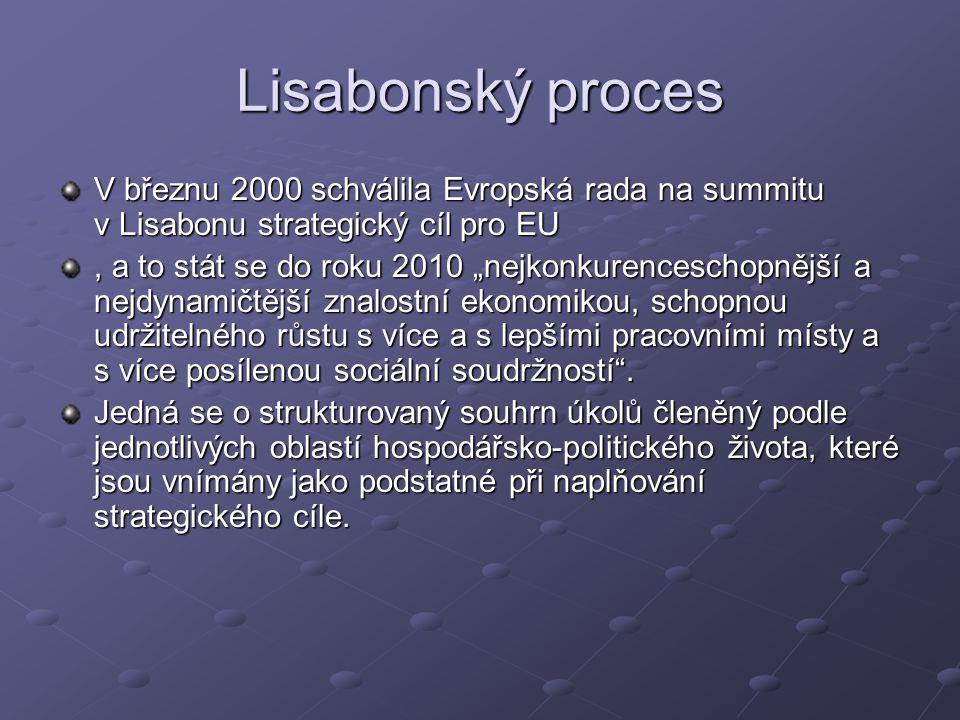 Lisabonský proces V březnu 2000 schválila Evropská rada na summitu v Lisabonu strategický cíl pro EU.