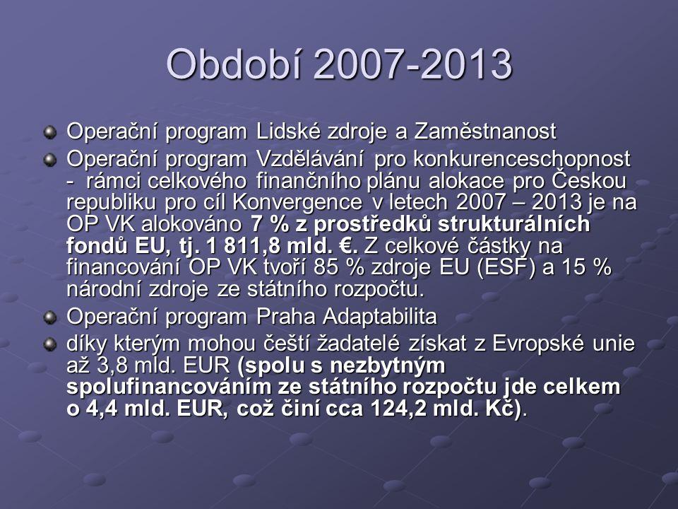 Období 2007-2013 Operační program Lidské zdroje a Zaměstnanost