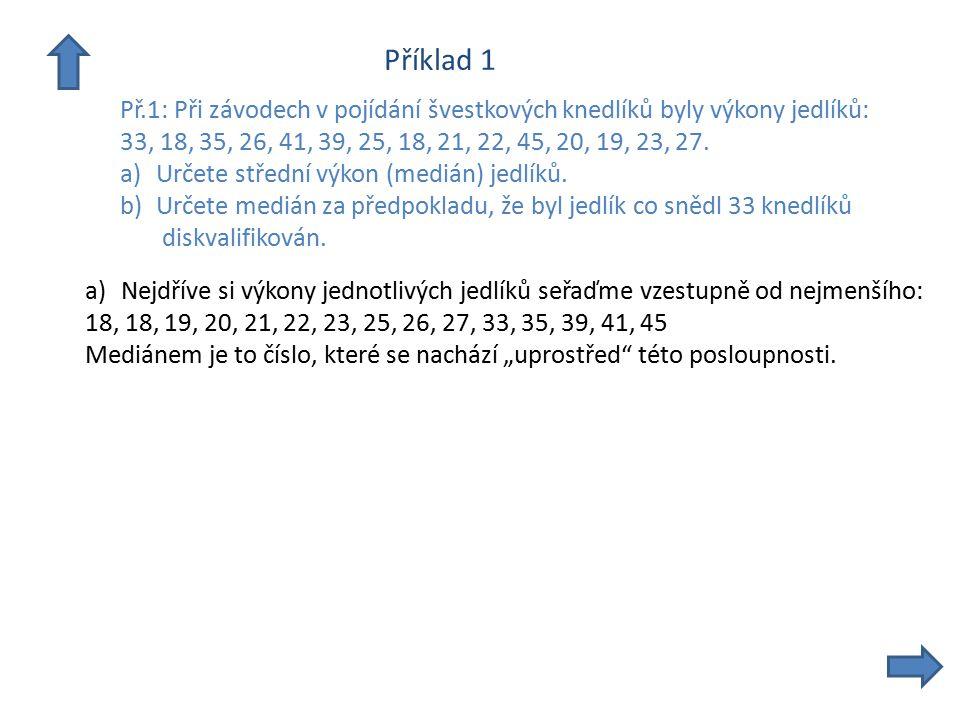 Příklad 1 Př.1: Při závodech v pojídání švestkových knedlíků byly výkony jedlíků: 33, 18, 35, 26, 41, 39, 25, 18, 21, 22, 45, 20, 19, 23, 27.