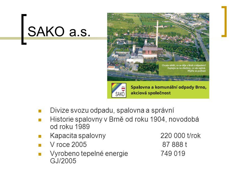 SAKO a.s. Divize svozu odpadu, spalovna a správní