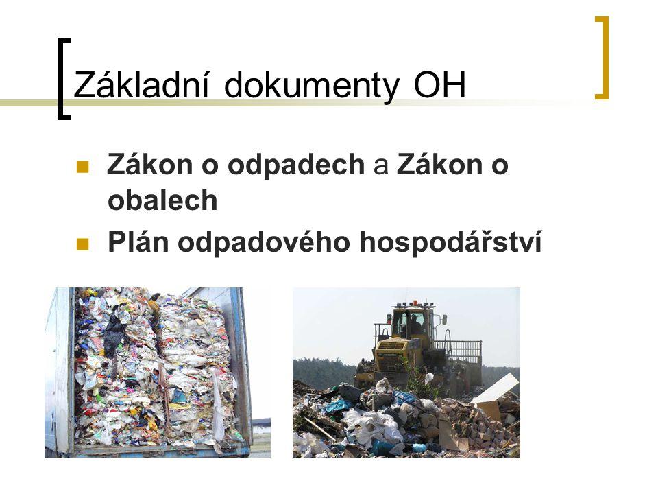 Základní dokumenty OH Zákon o odpadech a Zákon o obalech