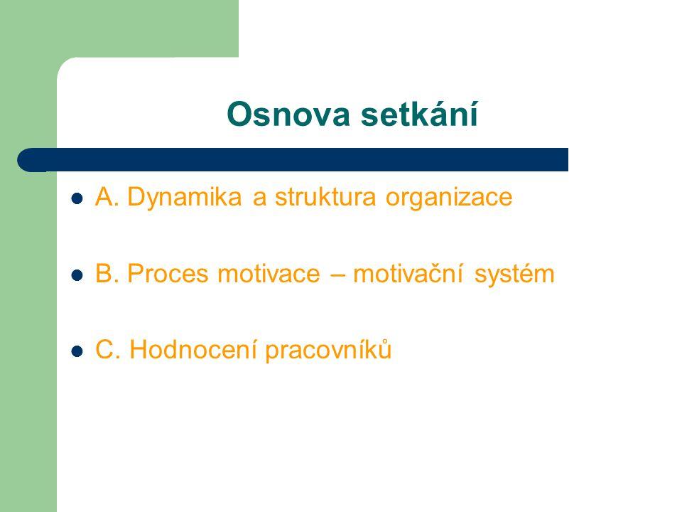 Osnova setkání A. Dynamika a struktura organizace