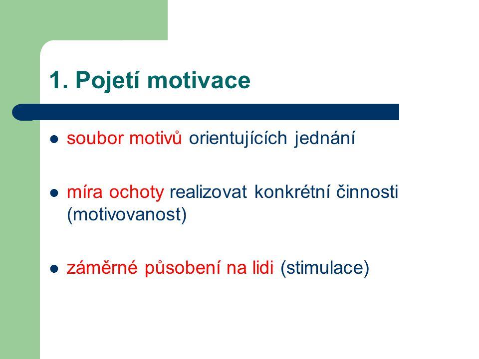 1. Pojetí motivace soubor motivů orientujících jednání