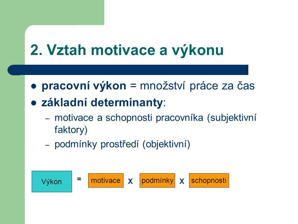 2. Vztah motivace a výkonu