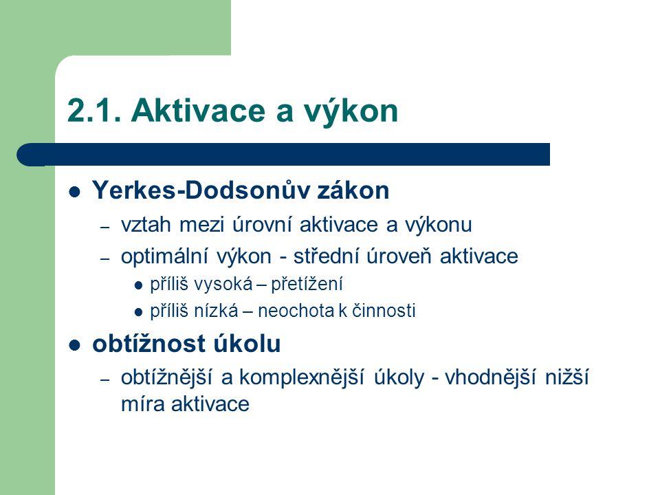2.1. Aktivace a výkon Yerkes-Dodsonův zákon obtížnost úkolu