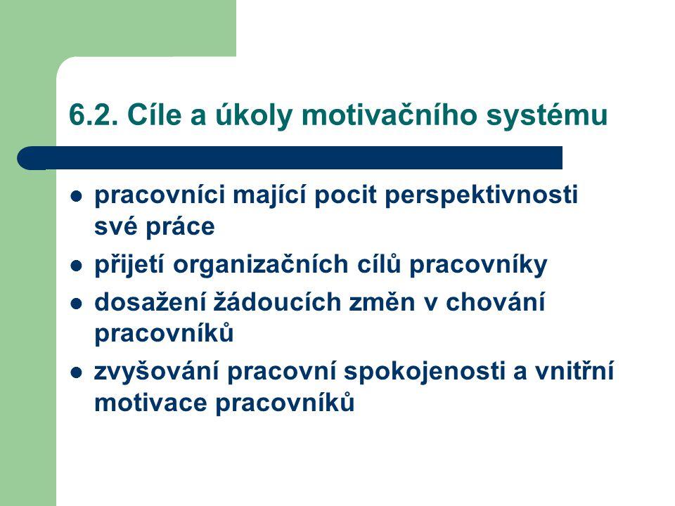6.2. Cíle a úkoly motivačního systému