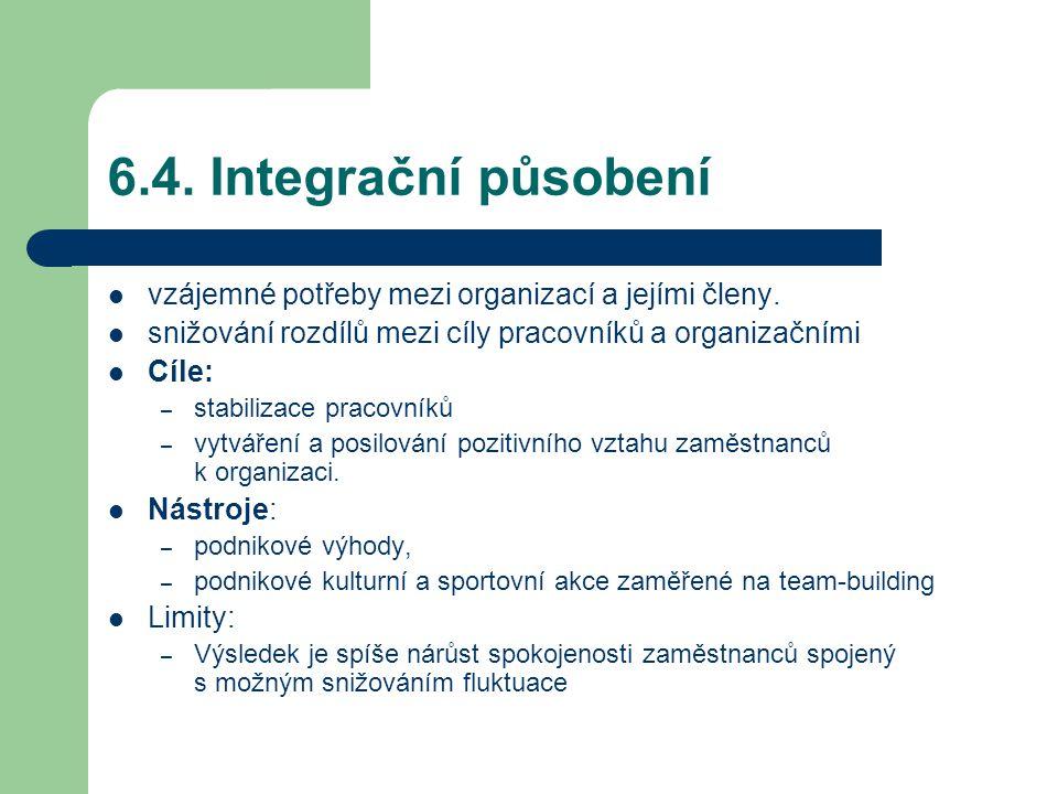 6.4. Integrační působení vzájemné potřeby mezi organizací a jejími členy. snižování rozdílů mezi cíly pracovníků a organizačními.