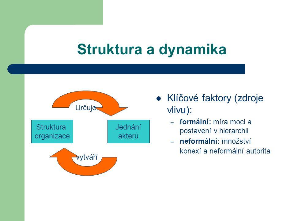 Struktura a dynamika Klíčové faktory (zdroje vlivu):