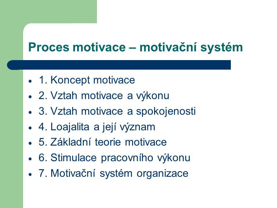 Proces motivace – motivační systém
