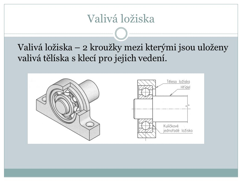 Valivá ložiska Valivá ložiska – 2 kroužky mezi kterými jsou uloženy valivá tělíska s klecí pro jejich vedení.