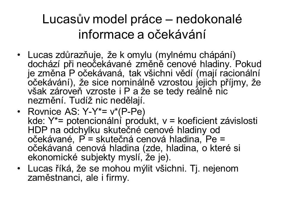 Lucasův model práce – nedokonalé informace a očekávání