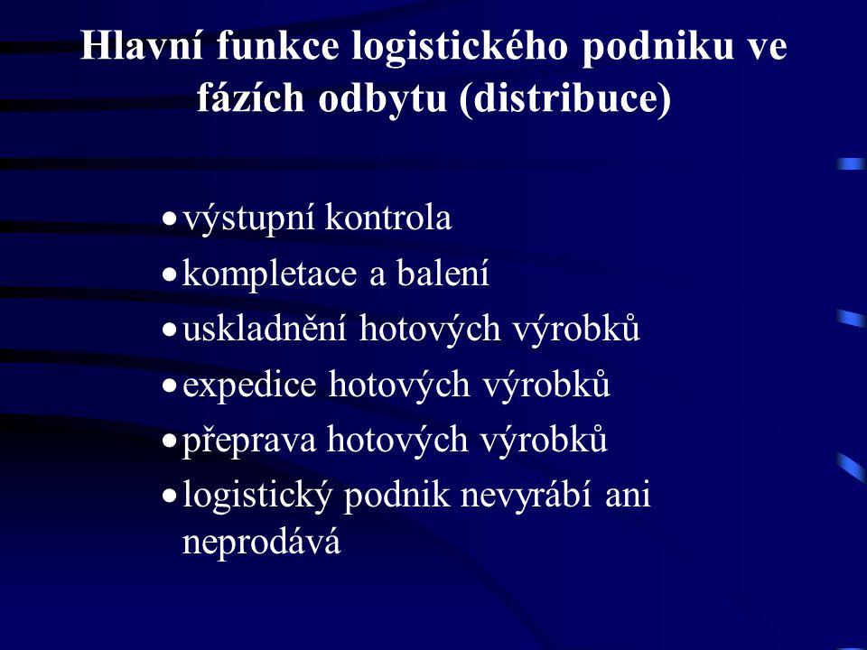 Hlavní funkce logistického podniku ve fázích odbytu (distribuce)