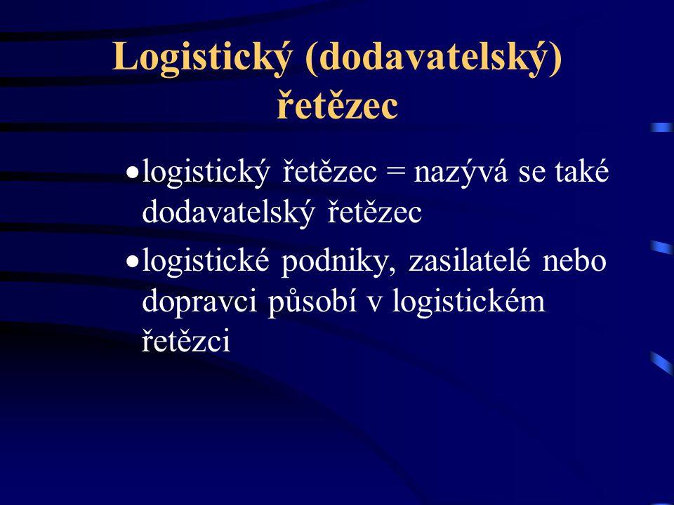 Logistický (dodavatelský) řetězec