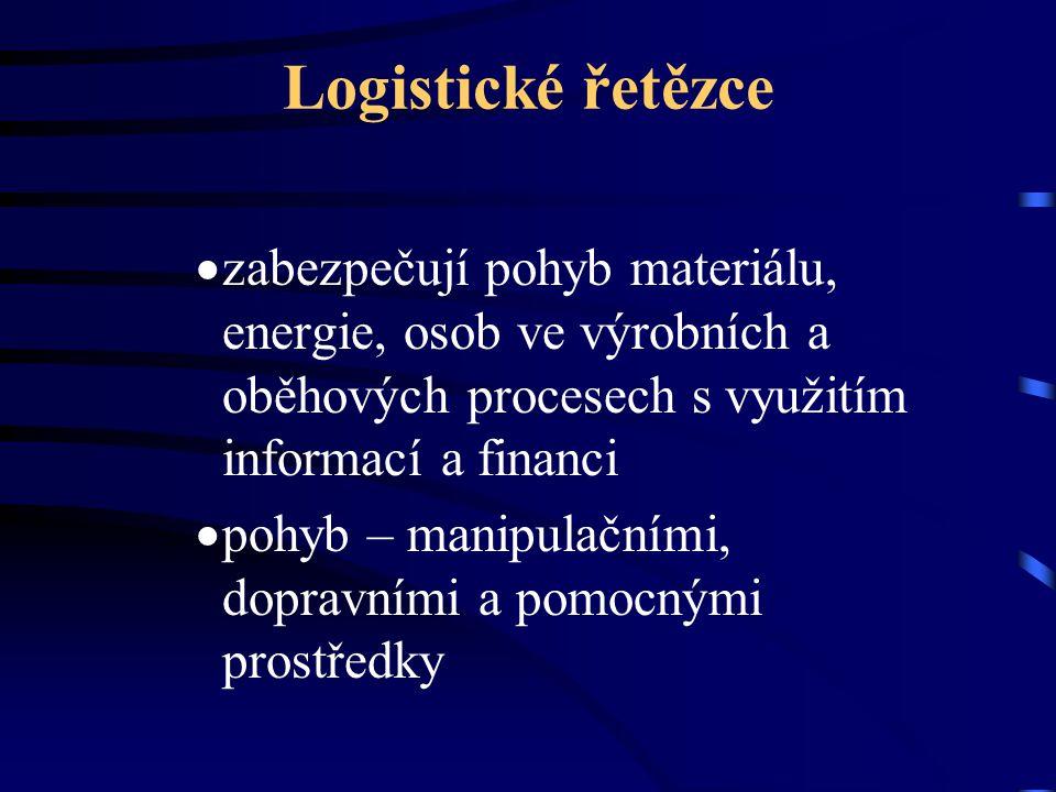Logistické řetězce zabezpečují pohyb materiálu, energie, osob ve výrobních a oběhových procesech s využitím informací a financi.